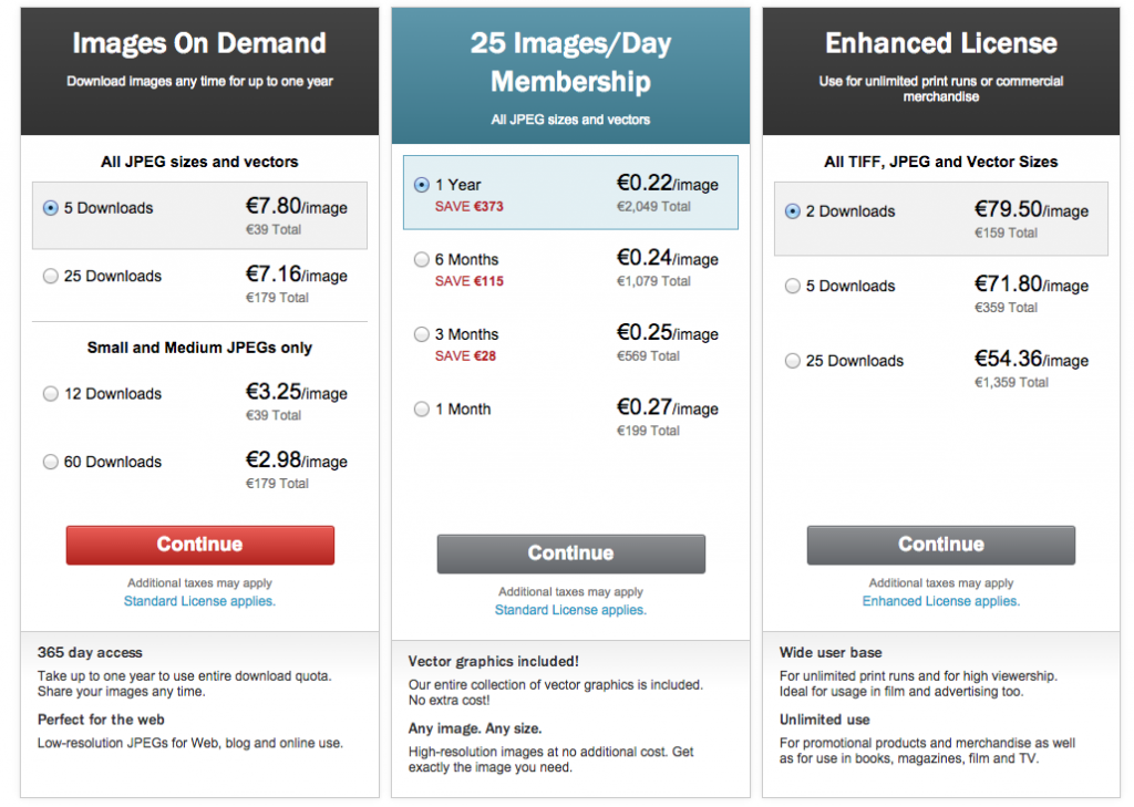 Shutterstock Pricing Table
