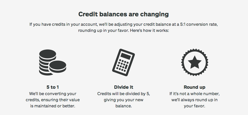 The Credit Exchange Information by iStock