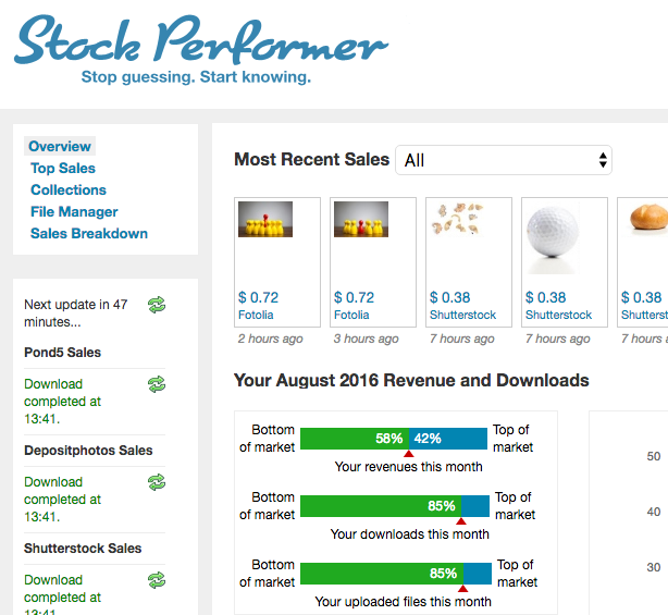 New feature at StockPerformer: Ranking